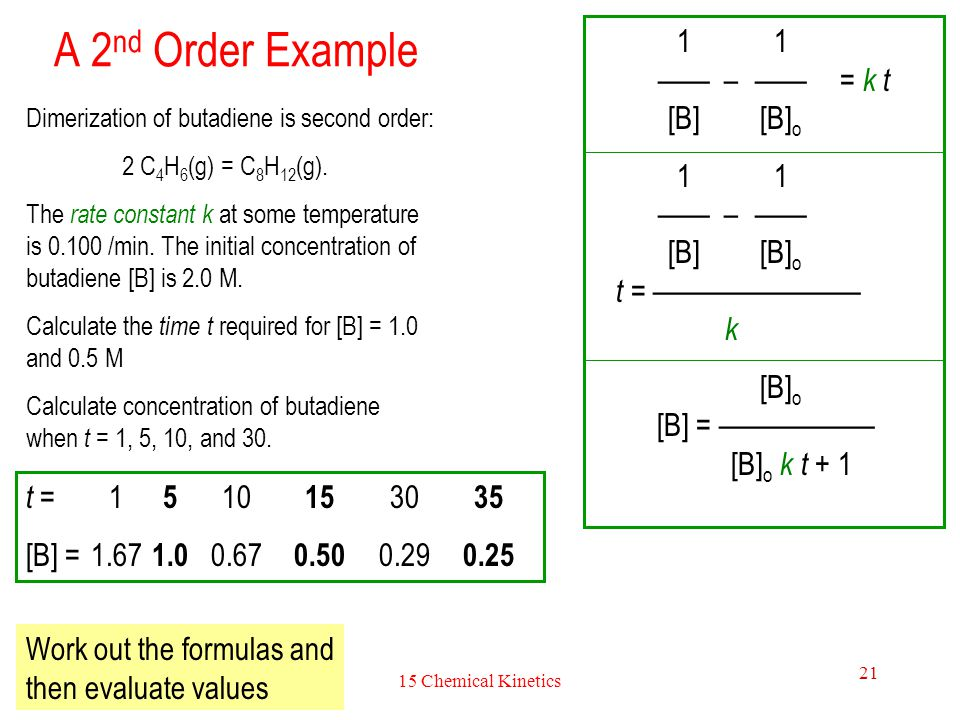 A 2nd Order Example 1 1 —— – —— = k t [B] [B]o
